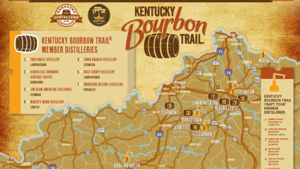 father son trips kentucky bourbon trail