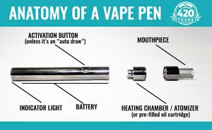 how to use a vape pen diagram
